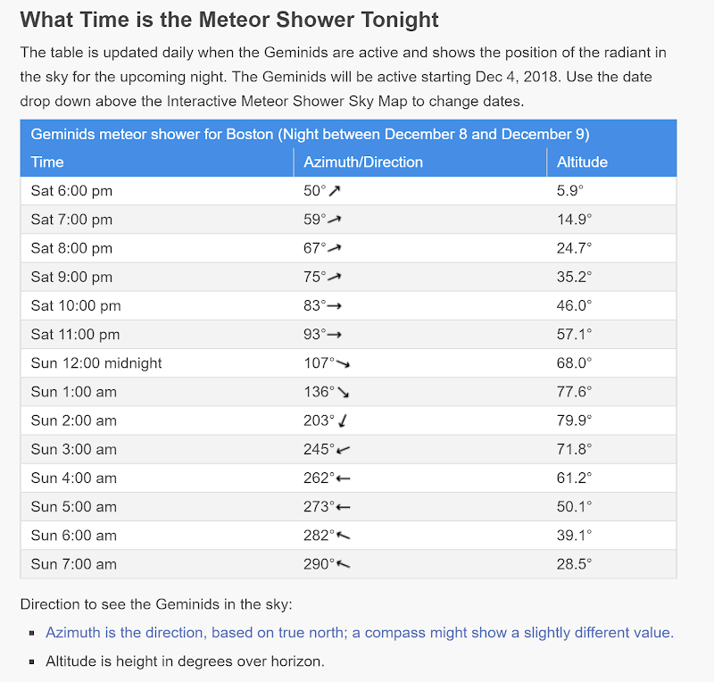 Get ready for star show as Geminid meteor shower appears - The