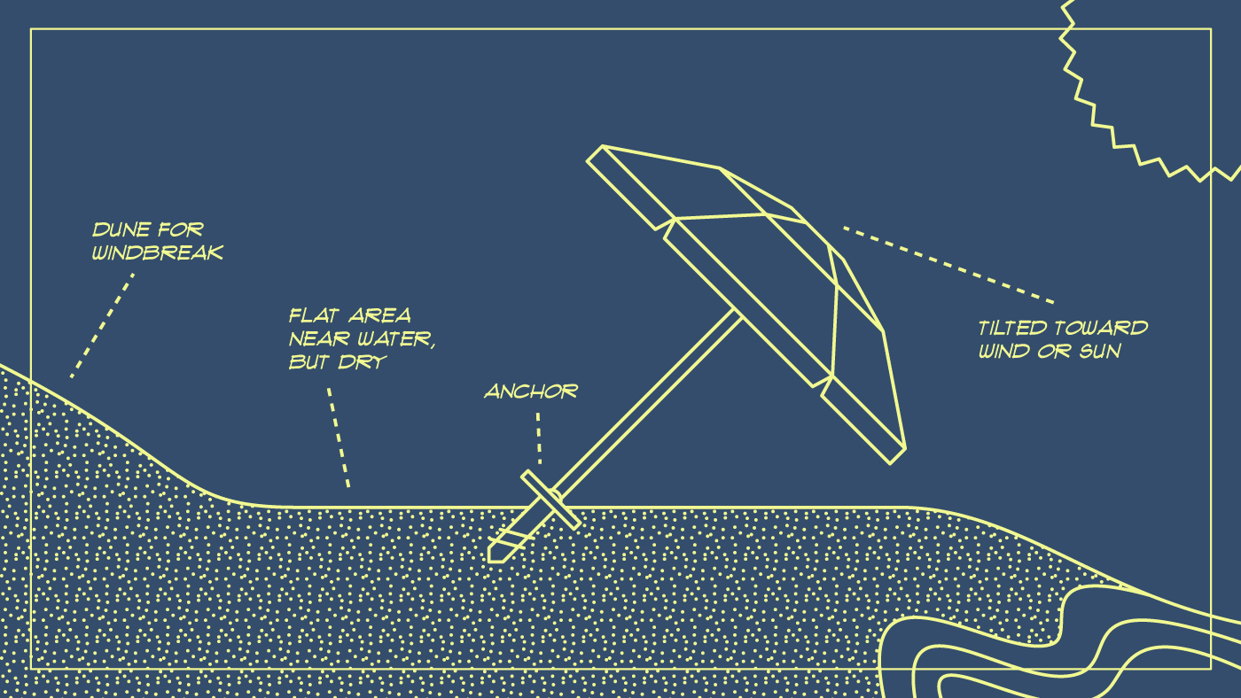 Here's how to plant a beach umbrella so it doesn't blow away