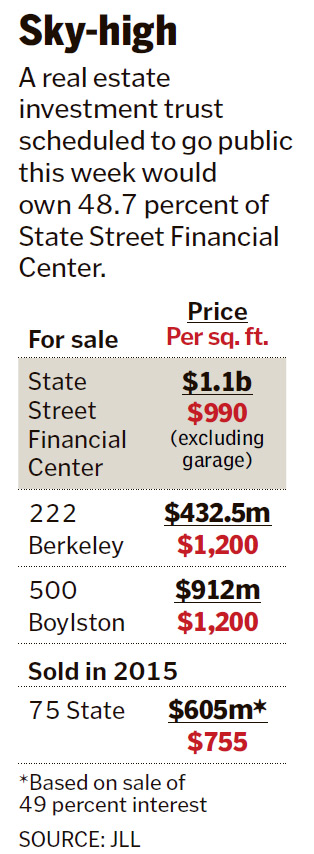 Boston Tower S Ipo Offers Unusual Chance To Invest The Boston Globe