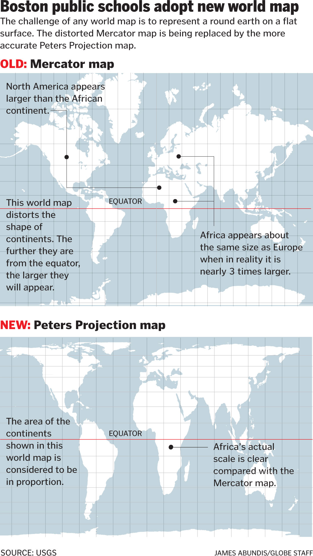 Boston s ditch conventional world maps in favor of ... on peters projection map vs mercator, accurate scale map of globe, flat map and globe, peters projection map with scale, peters map of the world, peters projection of the world,