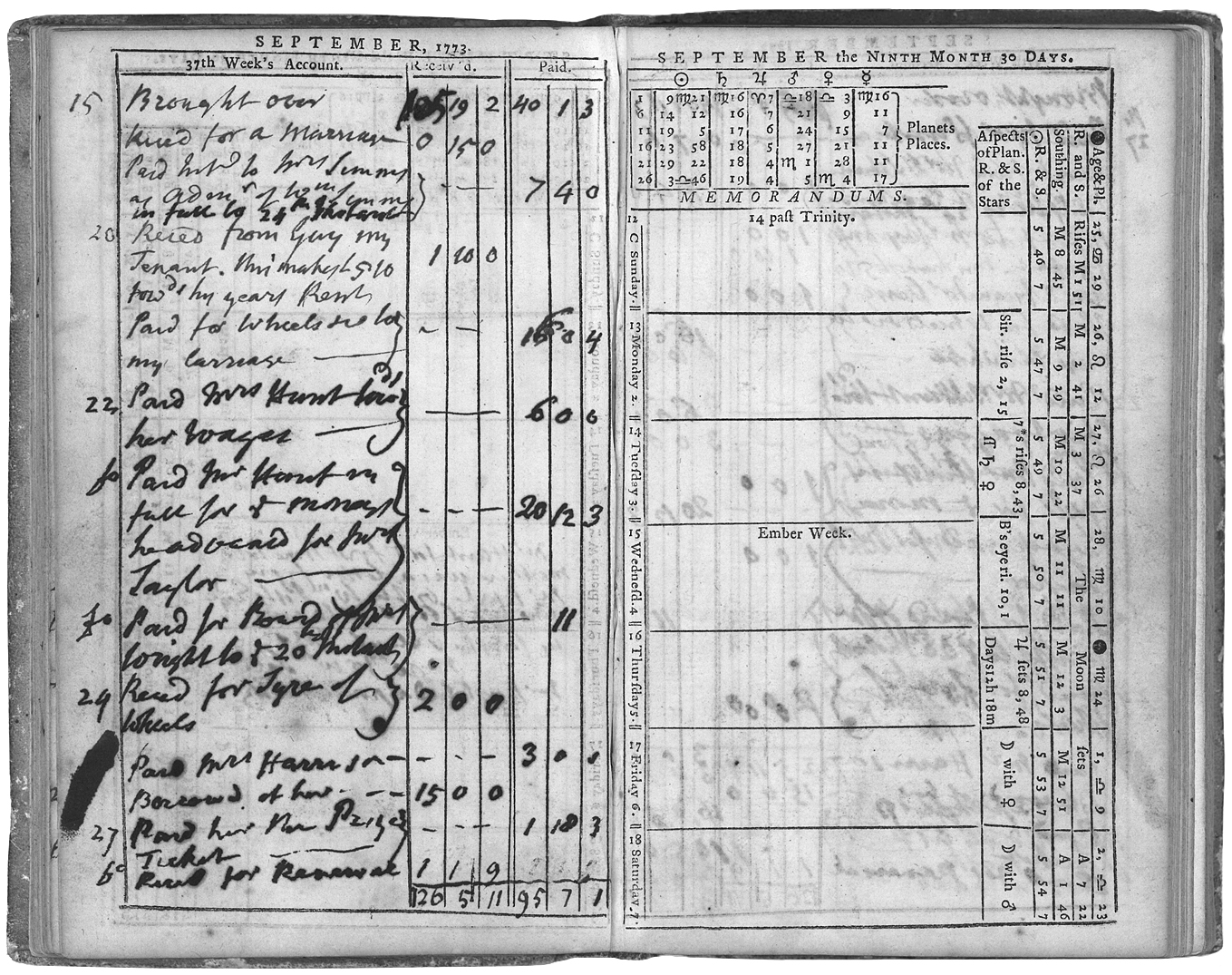 The daily planner: An American history - The Boston Globe