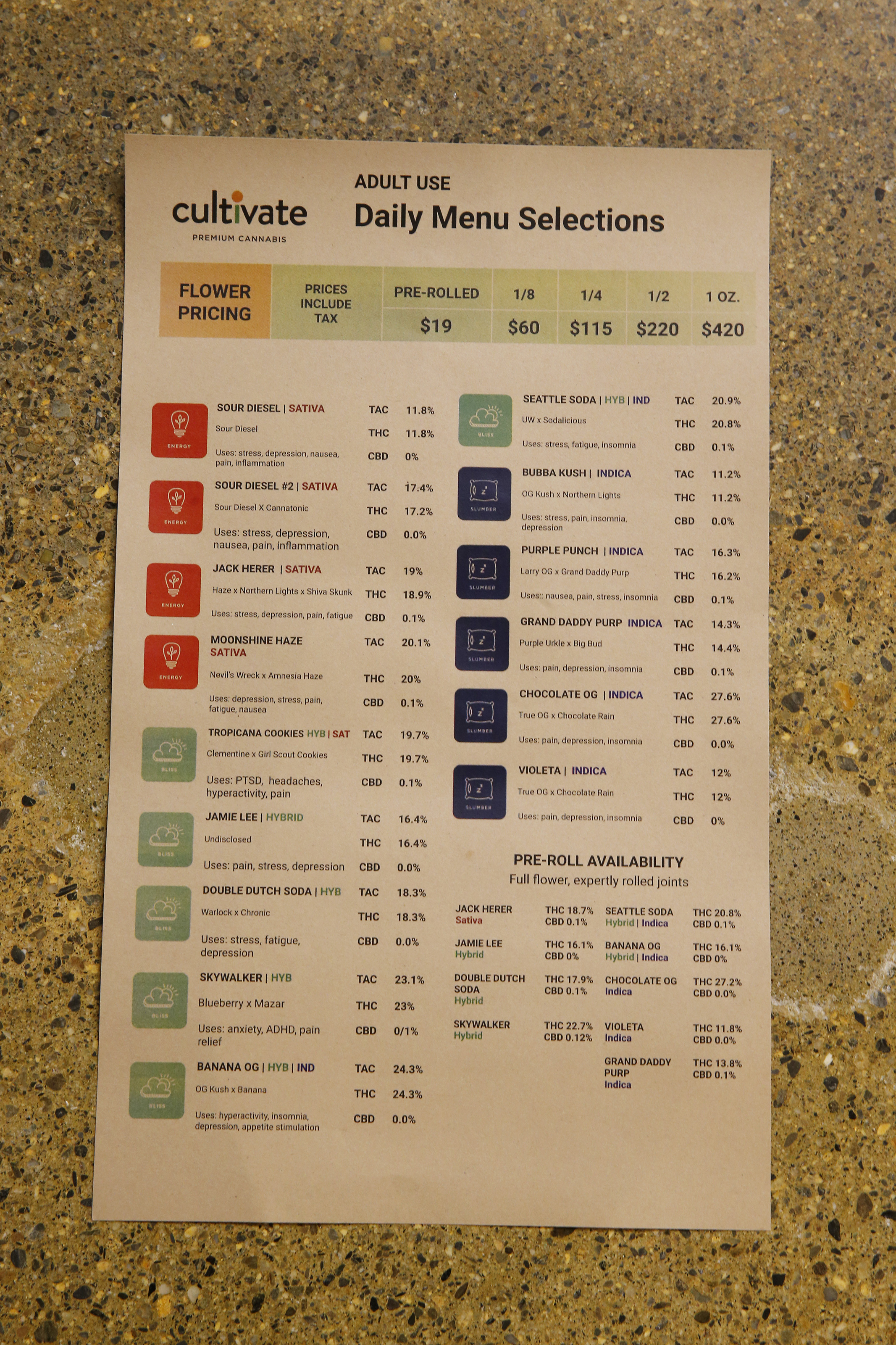 Here are the menus at Massachusetts' first 2 recreational