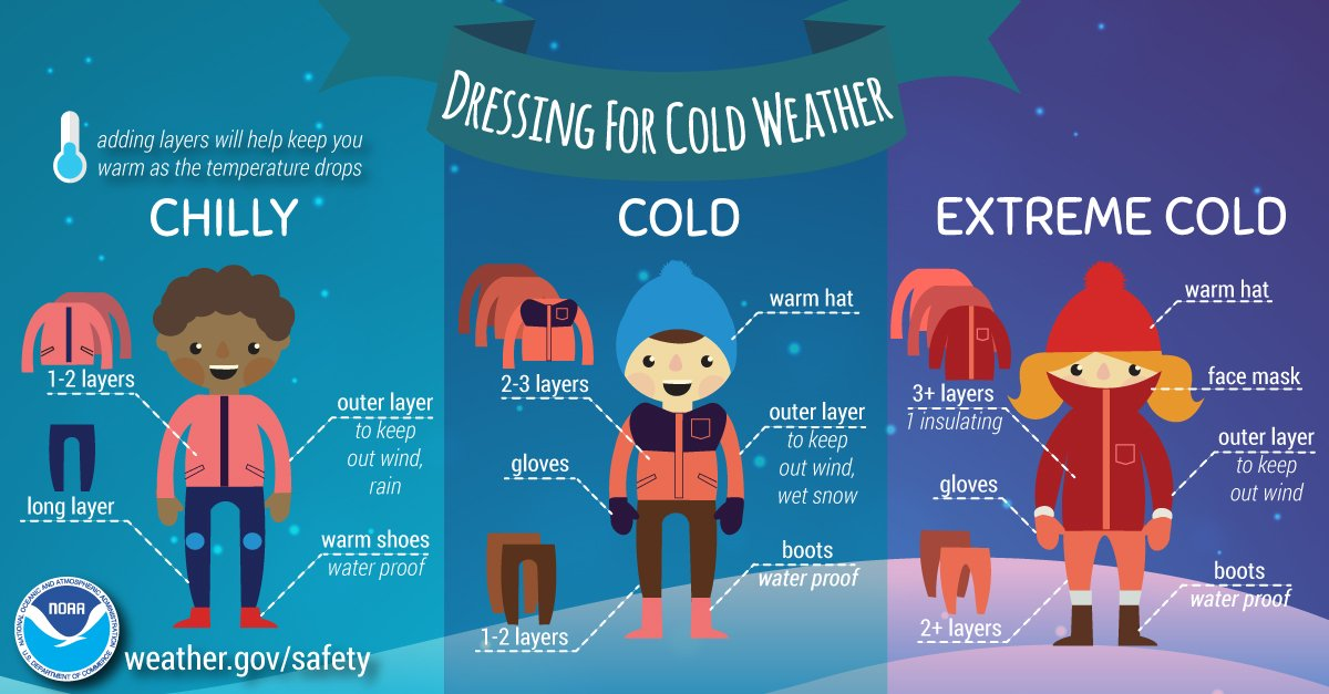 Image result for dressing in layers for cold weather